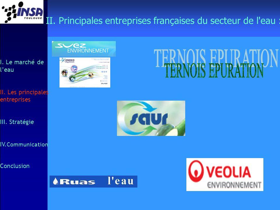 II. Principales entreprises françaises du secteur de l'eau : I. Le marché de leau II. Les principales entreprises III. Stratégie IV. Communication Con