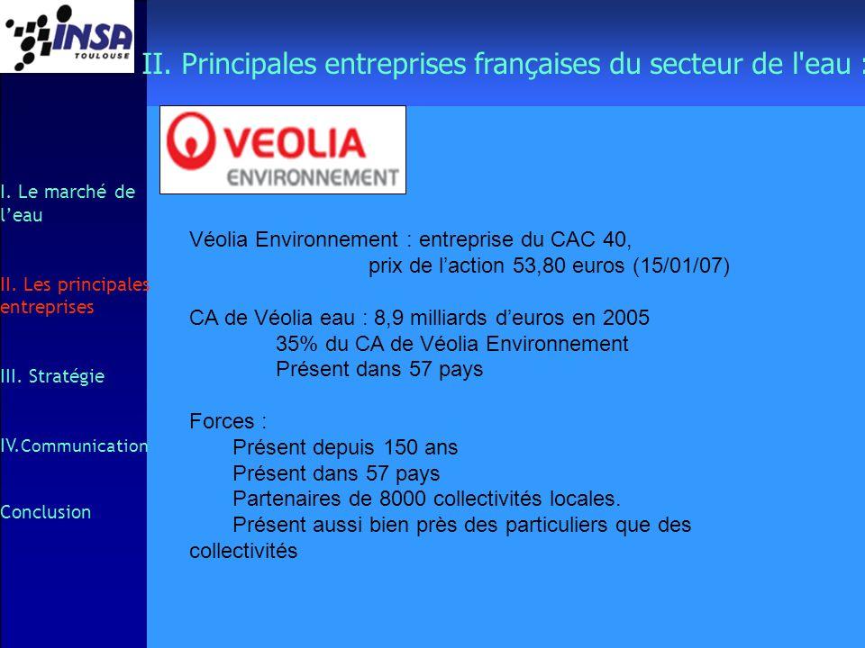 II. Principales entreprises françaises du secteur de l'eau : Véolia Environnement : entreprise du CAC 40, prix de laction 53,80 euros (15/01/07) CA de