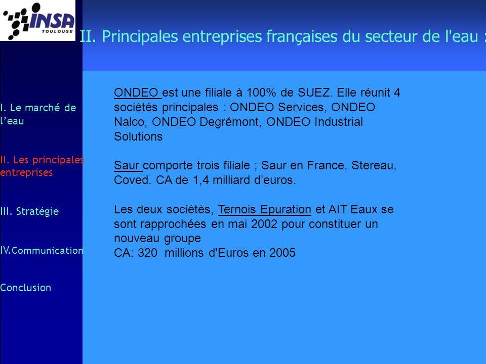 II. Principales entreprises françaises du secteur de l'eau : ONDEO est une filiale à 100% de SUEZ. Elle réunit 4 sociétés principales : ONDEO Services