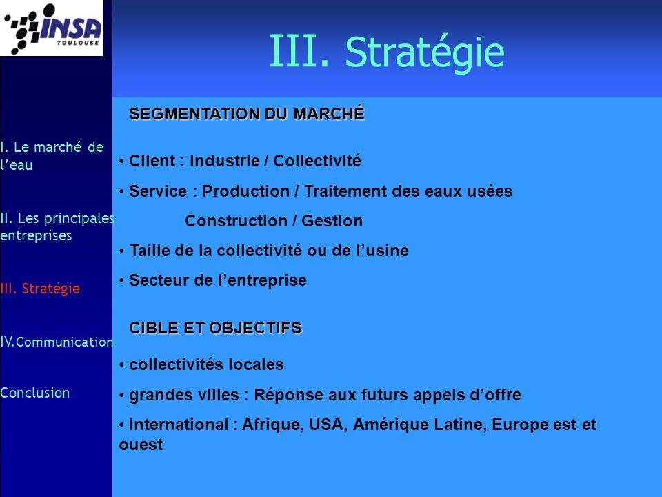 III. Stratégie SEGMENTATION DU MARCHÉ Client : Industrie / Collectivité Service : Production / Traitement des eaux usées Construction / Gestion Taille