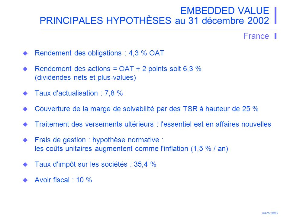 mars 2003 France EMBEDDED VALUE PRINCIPALES HYPOTHÈSES au 31 décembre 2002 Rendement des obligations : 4,3 % OAT Rendement des actions = OAT + 2 points soit 6,3 % (dividendes nets et plus-values) Taux d actualisation : 7,8 % Couverture de la marge de solvabilité par des TSR à hauteur de 25 % Traitement des versements ultérieurs : l essentiel est en affaires nouvelles Frais de gestion : hypothèse normative : les coûts unitaires augmentent comme l inflation (1,5 % / an) Taux d impôt sur les sociétés : 35,4 % Avoir fiscal : 10 %