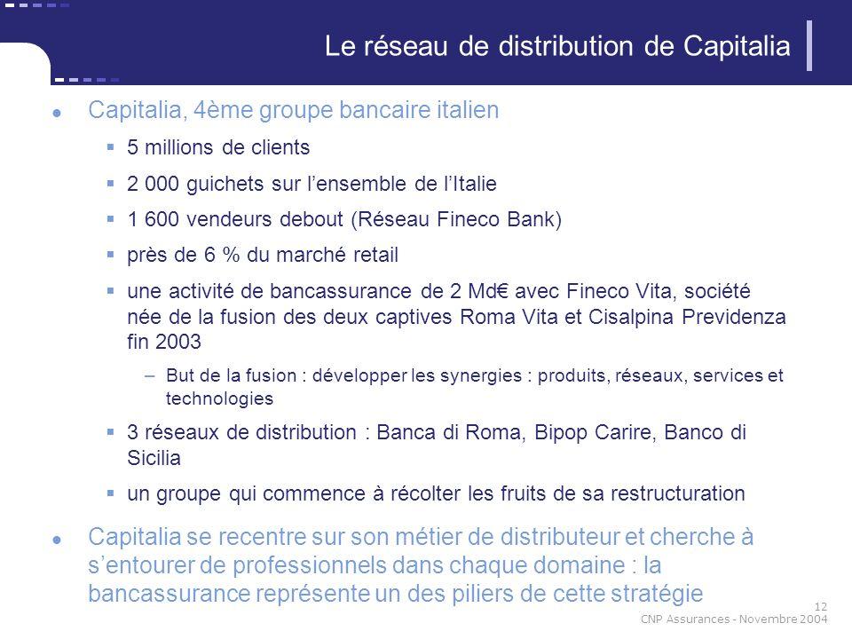 12 CNP Assurances - Novembre 2004 Le réseau de distribution de Capitalia Capitalia, 4ème groupe bancaire italien 5 millions de clients 2 000 guichets
