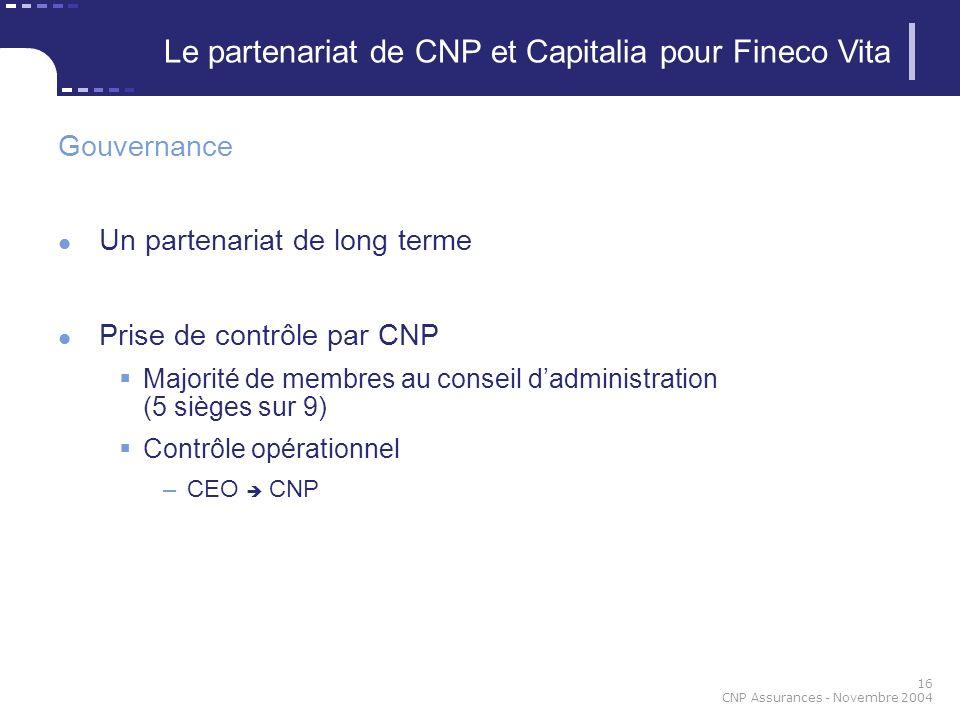 16 CNP Assurances - Novembre 2004 Gouvernance Un partenariat de long terme Prise de contrôle par CNP Majorité de membres au conseil dadministration (5