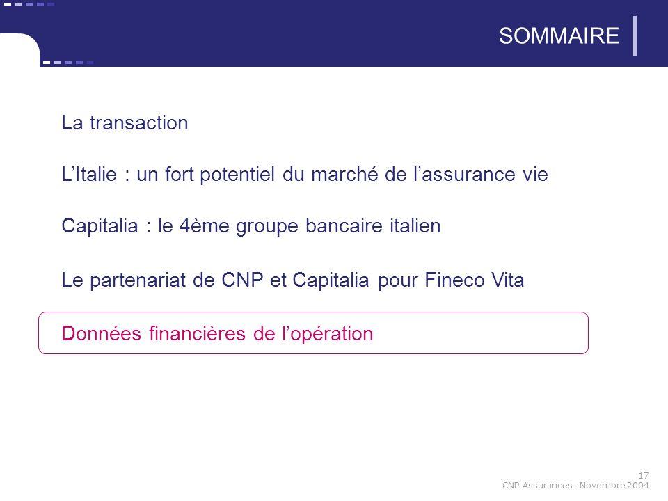 17 CNP Assurances - Novembre 2004 SOMMAIRE La transaction LItalie : un fort potentiel du marché de lassurance vie Capitalia : le 4ème groupe bancaire