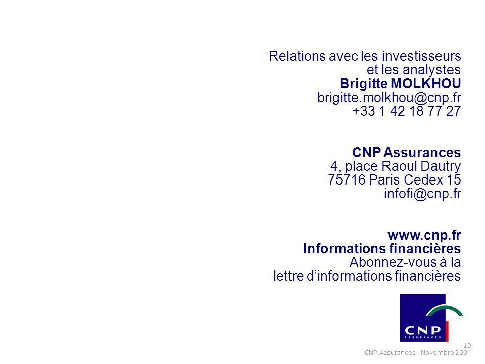 19 CNP Assurances - Novembre 2004 Relations avec les investisseurs et les analystes Brigitte MOLKHOU brigitte.molkhou@cnp.fr +33 1 42 18 77 27 CNP Ass