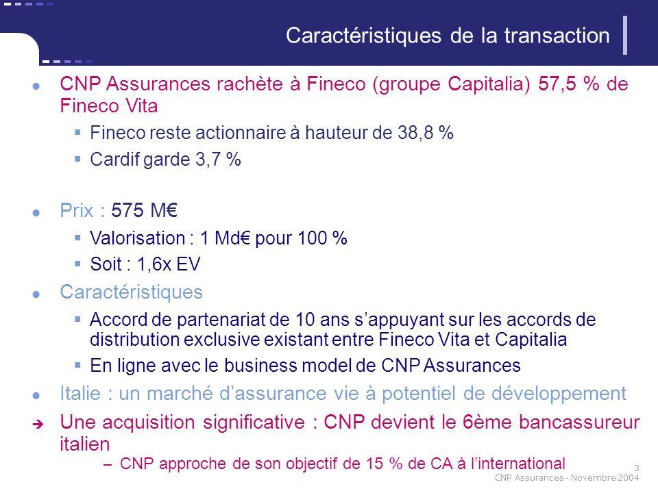3 CNP Assurances - Novembre 2004 CNP Assurances rachète à Fineco (groupe Capitalia) 57,5 % de Fineco Vita Fineco reste actionnaire à hauteur de 38,8 %