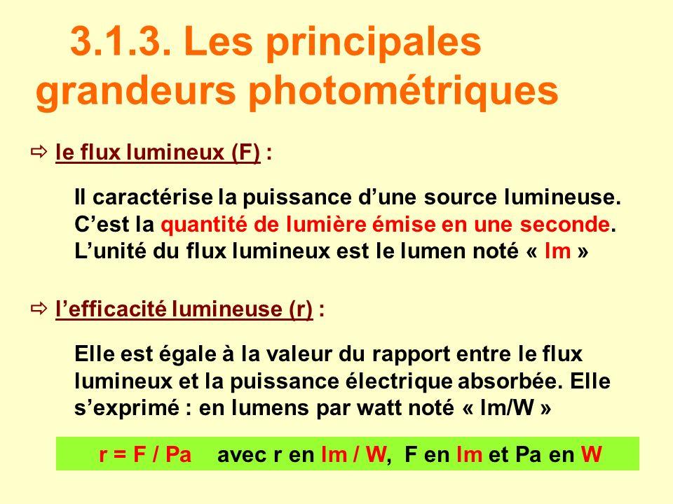 3.1.3. Les principales grandeurs photométriques le flux lumineux (F) : Il caractérise la puissance dune source lumineuse. Cest la quantité de lumière