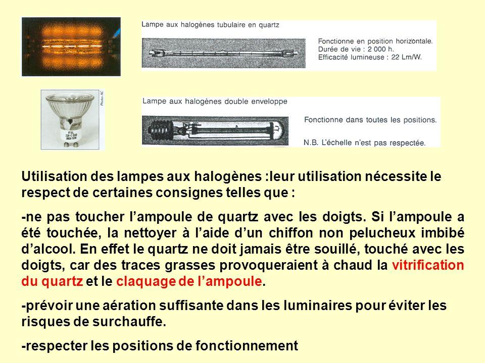 Utilisation des lampes aux halogènes :leur utilisation nécessite le respect de certaines consignes telles que : -ne pas toucher lampoule de quartz ave
