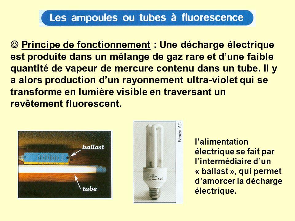 Principe de fonctionnement : Une décharge électrique est produite dans un mélange de gaz rare et dune faible quantité de vapeur de mercure contenu dan