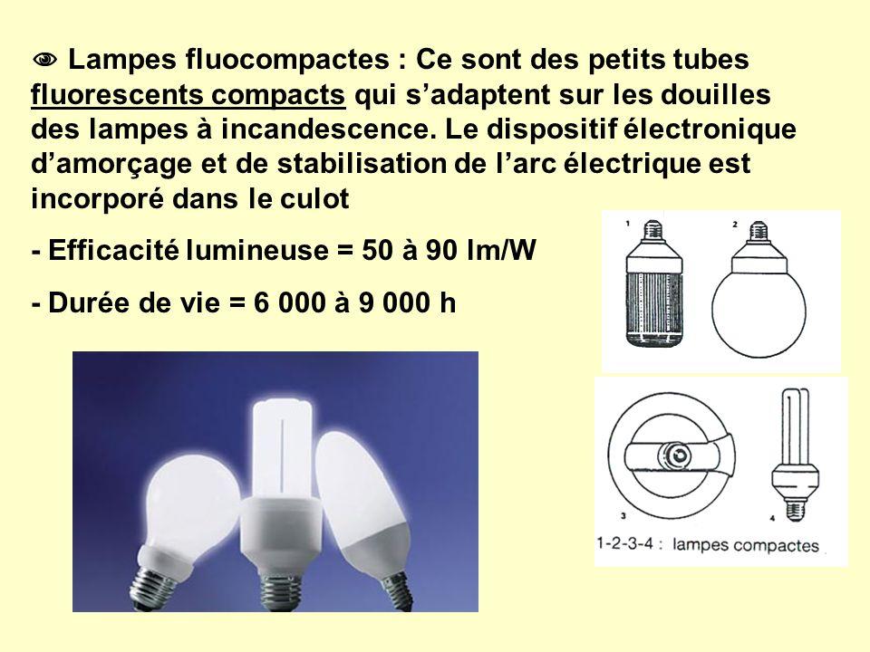 Lampes fluocompactes : Ce sont des petits tubes fluorescents compacts qui sadaptent sur les douilles des lampes à incandescence. Le dispositif électro
