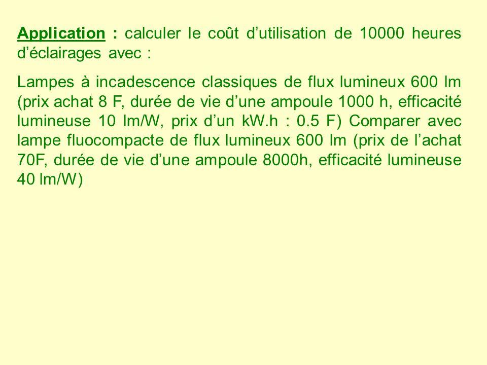 Application : calculer le coût dutilisation de 10000 heures déclairages avec : Lampes à incadescence classiques de flux lumineux 600 lm (prix achat 8