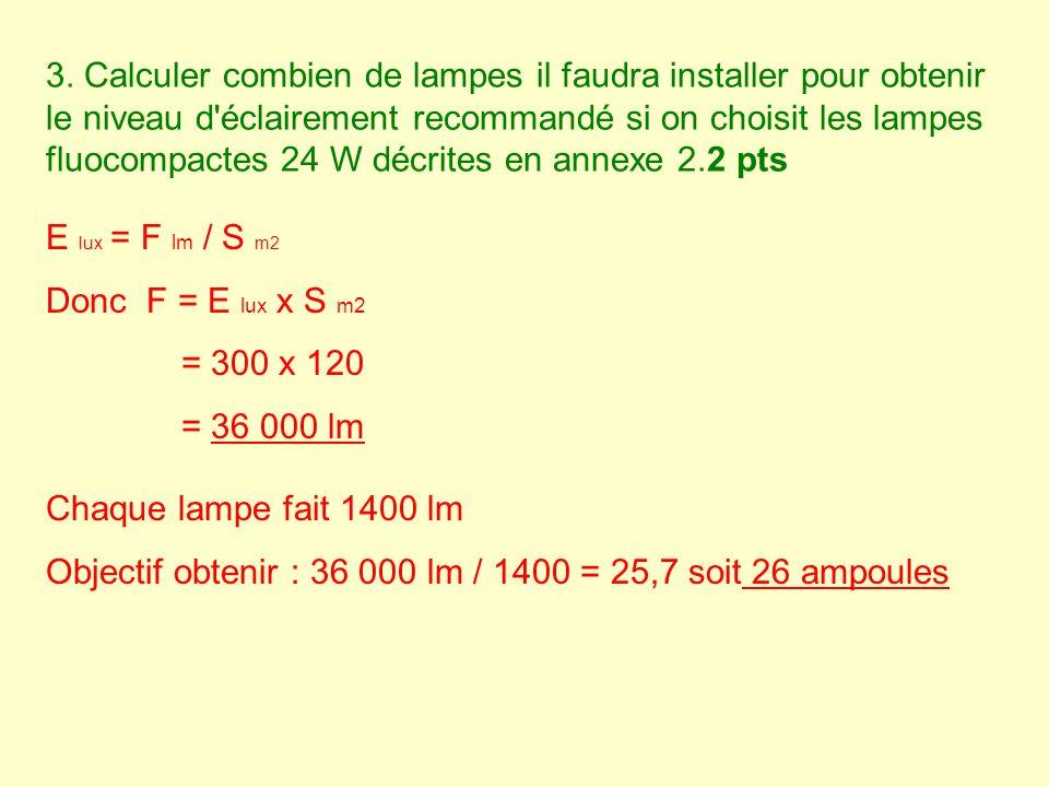3. Calculer combien de lampes il faudra installer pour obtenir le niveau d'éclairement recommandé si on choisit les lampes fluocompactes 24 W décrites
