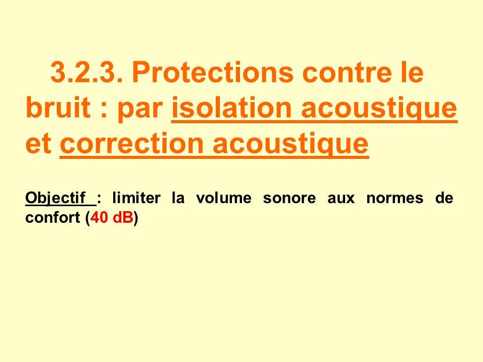3.2.3. Protections contre le bruit : par isolation acoustique et correction acoustique Objectif : limiter la volume sonore aux normes de confort (40 d