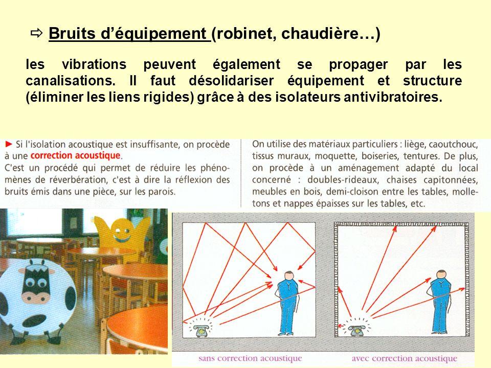 Bruits déquipement (robinet, chaudière…) les vibrations peuvent également se propager par les canalisations. Il faut désolidariser équipement et struc