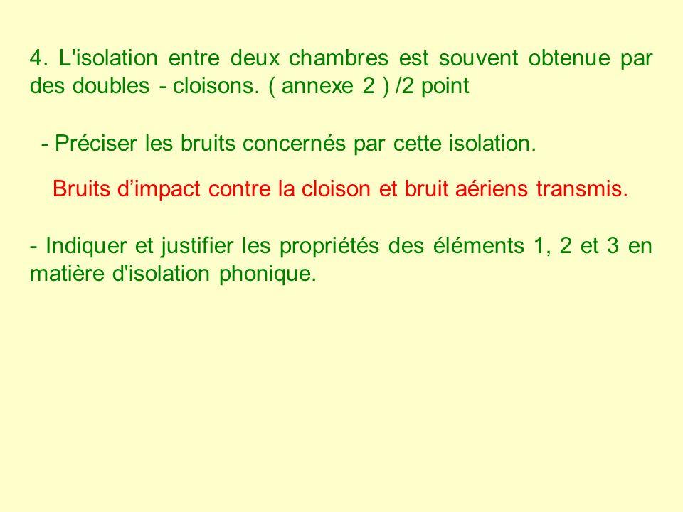 4. L'isolation entre deux chambres est souvent obtenue par des doubles - cloisons. ( annexe 2 ) /2 point - Indiquer et justifier les propriétés des él