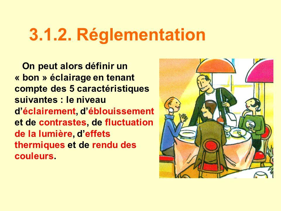 3.1.2. Réglementation On peut alors définir un « bon » éclairage en tenant compte des 5 caractéristiques suivantes : le niveau déclairement, déblouiss