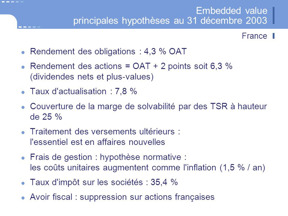 France Embedded value principales hypothèses au 31 décembre 2003 Rendement des obligations : 4,3 % OAT Rendement des actions = OAT + 2 points soit 6,3