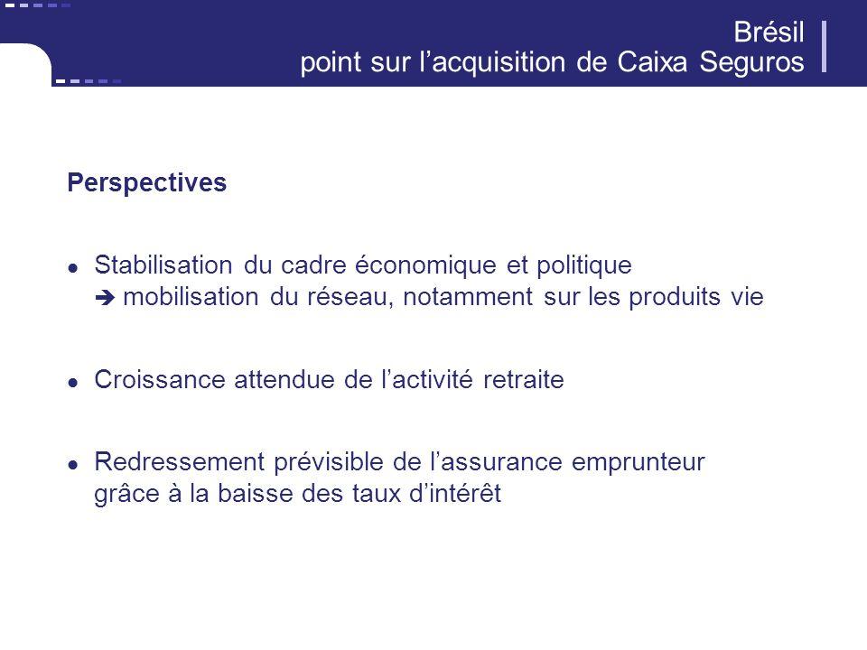 Brésil point sur lacquisition de Caixa Seguros Perspectives Stabilisation du cadre économique et politique mobilisation du réseau, notamment sur les p