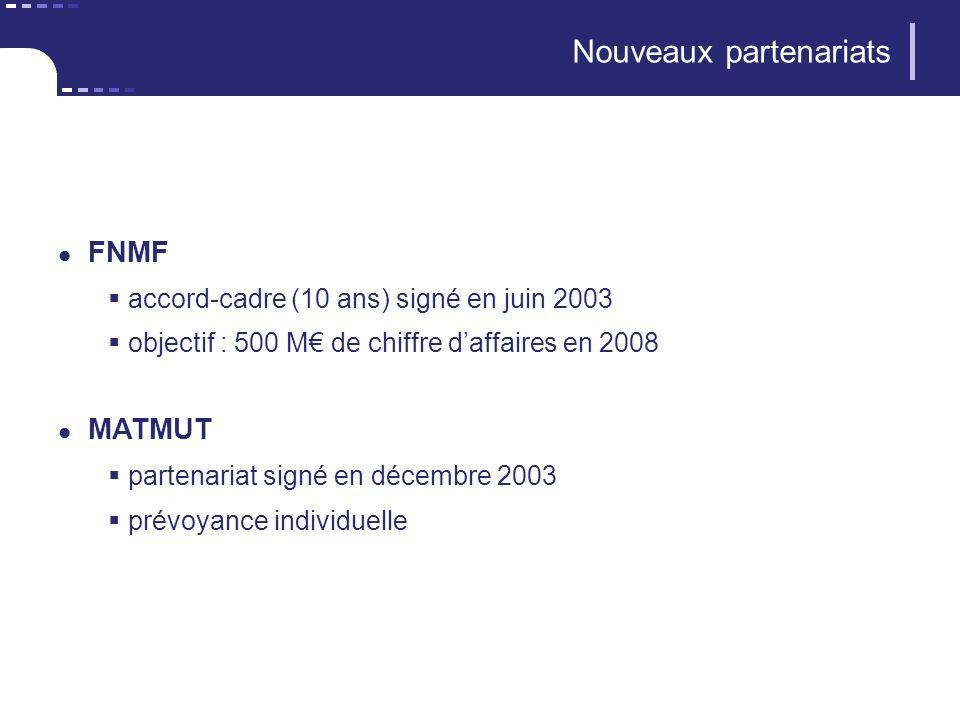 Nouveaux partenariats FNMF accord-cadre (10 ans) signé en juin 2003 objectif : 500 M de chiffre daffaires en 2008 MATMUT partenariat signé en décembre 2003 prévoyance individuelle