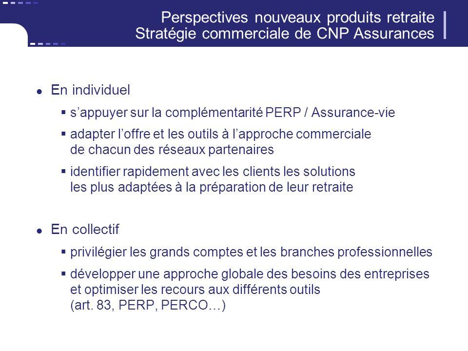 Perspectives nouveaux produits retraite Stratégie commerciale de CNP Assurances En individuel sappuyer sur la complémentarité PERP / Assurance-vie ada