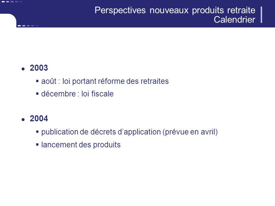 Perspectives nouveaux produits retraite Calendrier 2003 août : loi portant réforme des retraites décembre : loi fiscale 2004 publication de décrets dapplication (prévue en avril) lancement des produits