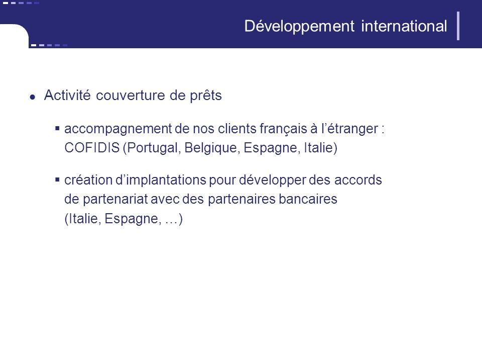 Développement international Activité couverture de prêts accompagnement de nos clients français à létranger : COFIDIS (Portugal, Belgique, Espagne, It