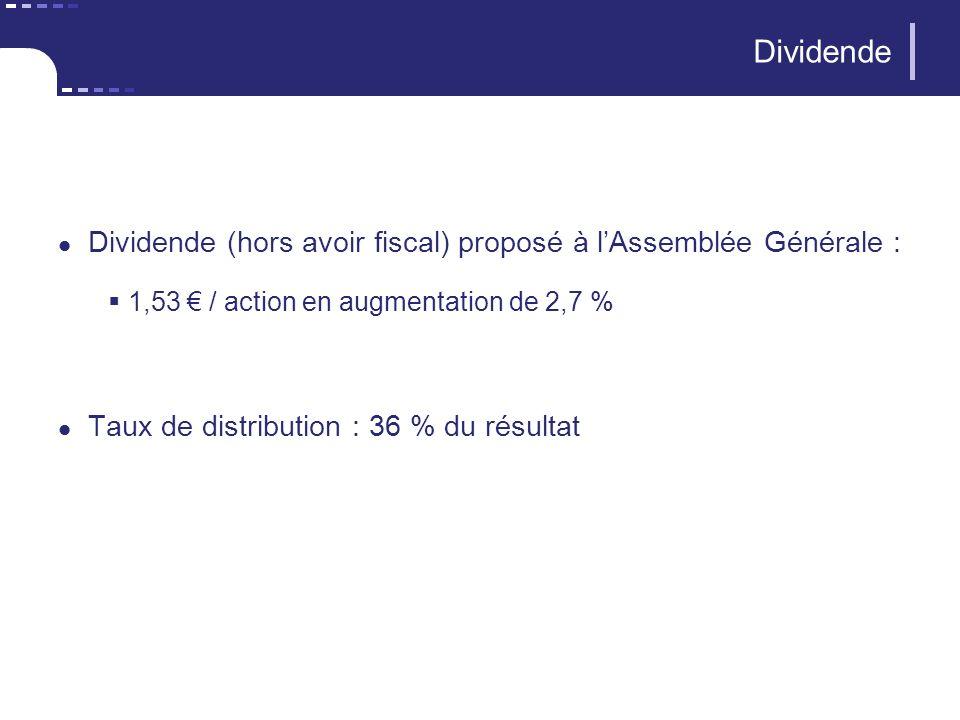 Dividende Dividende (hors avoir fiscal) proposé à lAssemblée Générale : 1,53 / action en augmentation de 2,7 % Taux de distribution : 36 % du résultat