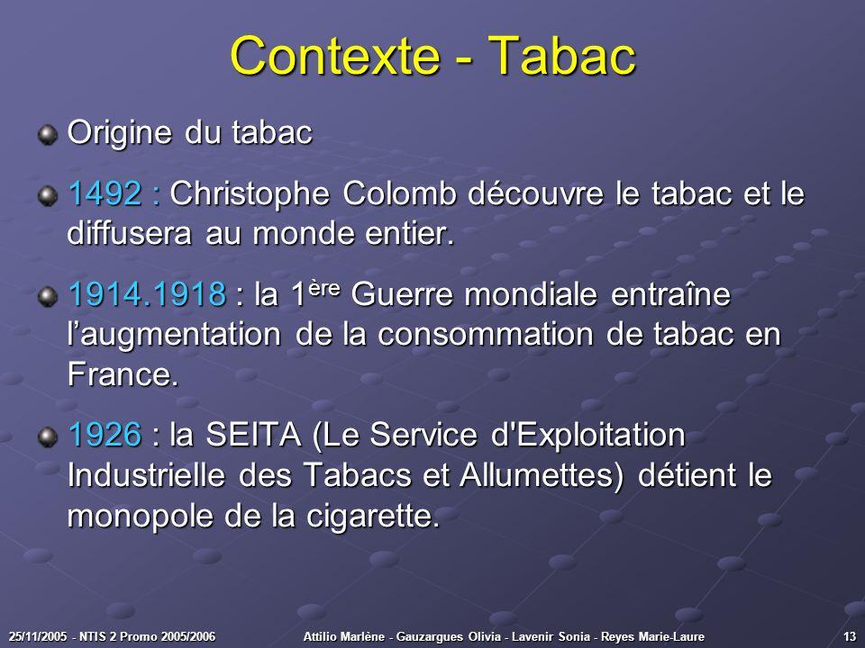 1325/11/2005 - NTIS 2 Promo 2005/2006Attilio Marlène - Gauzargues Olivia - Lavenir Sonia - Reyes Marie-Laure Contexte - Tabac Origine du tabac 1492 :