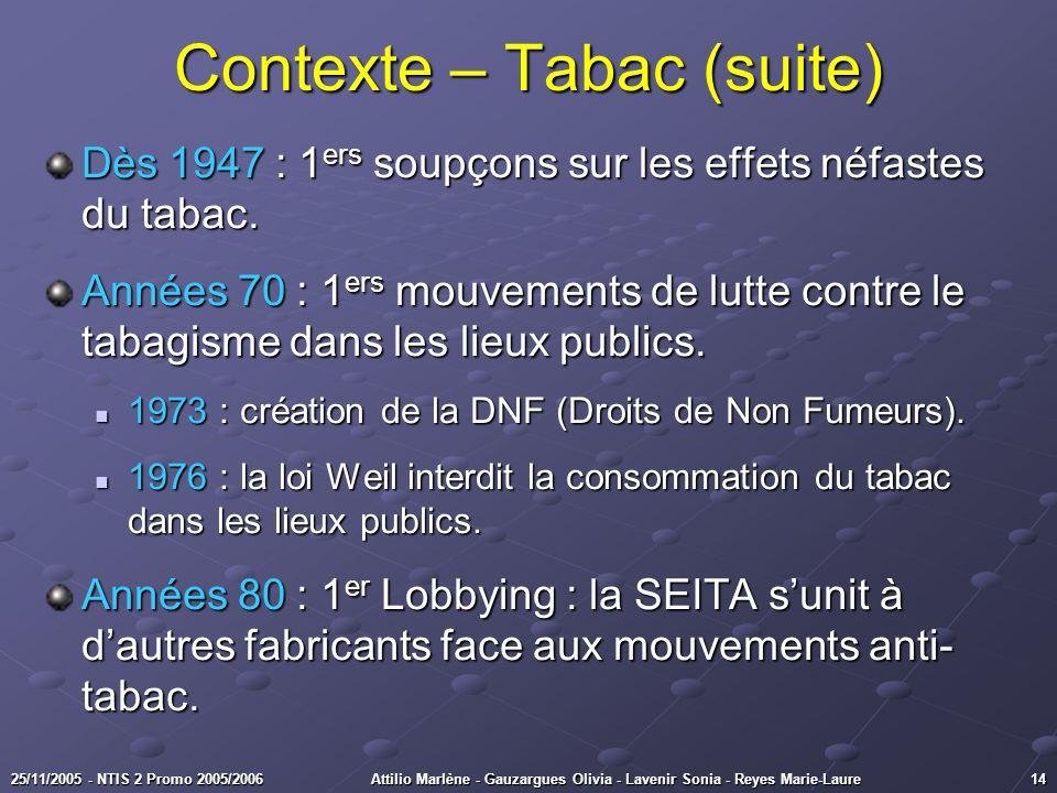 1425/11/2005 - NTIS 2 Promo 2005/2006Attilio Marlène - Gauzargues Olivia - Lavenir Sonia - Reyes Marie-Laure Contexte – Tabac (suite) Dès 1947 : 1 ers