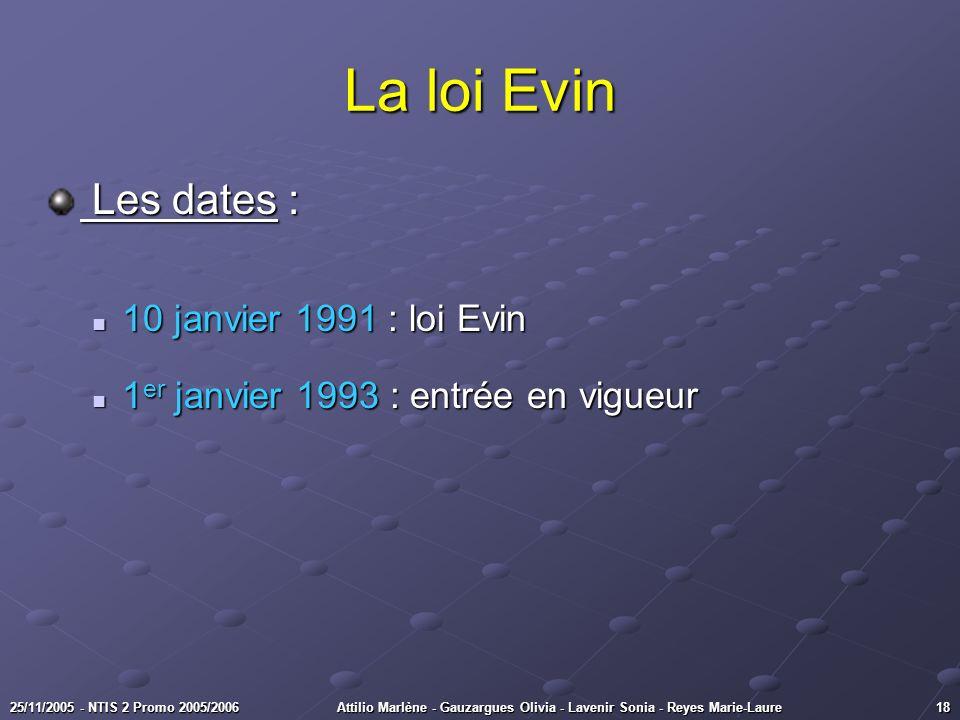 1825/11/2005 - NTIS 2 Promo 2005/2006Attilio Marlène - Gauzargues Olivia - Lavenir Sonia - Reyes Marie-Laure La loi Evin Les dates : Les dates : 10 ja