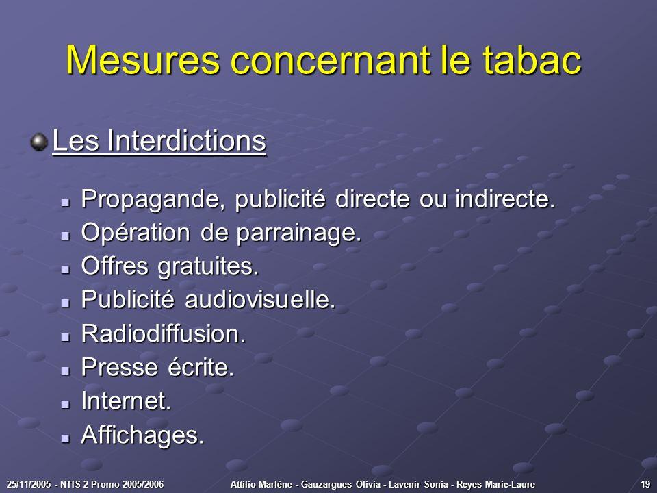 1925/11/2005 - NTIS 2 Promo 2005/2006Attilio Marlène - Gauzargues Olivia - Lavenir Sonia - Reyes Marie-Laure Mesures concernant le tabac Mesures conce
