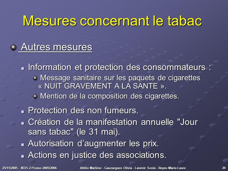2025/11/2005 - NTIS 2 Promo 2005/2006Attilio Marlène - Gauzargues Olivia - Lavenir Sonia - Reyes Marie-Laure Mesures concernant le tabac Mesures conce