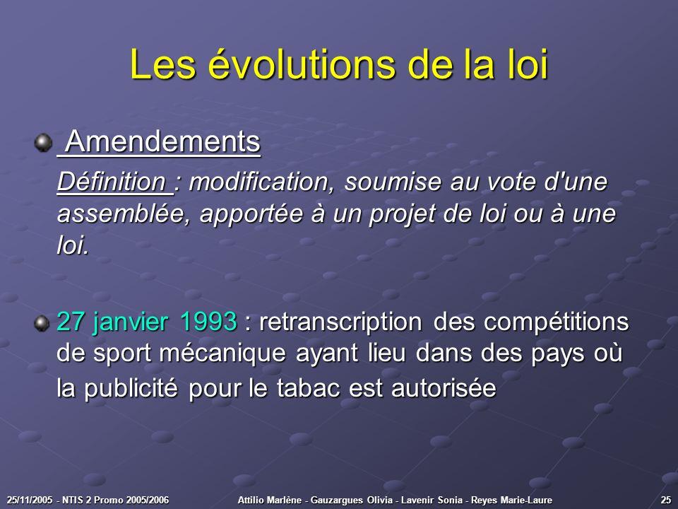 2525/11/2005 - NTIS 2 Promo 2005/2006Attilio Marlène - Gauzargues Olivia - Lavenir Sonia - Reyes Marie-Laure Les évolutions de la loi Amendements Amen