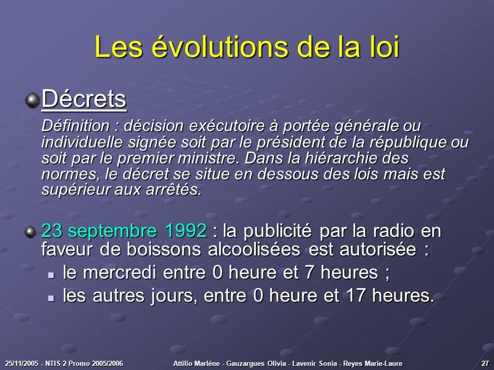 2725/11/2005 - NTIS 2 Promo 2005/2006Attilio Marlène - Gauzargues Olivia - Lavenir Sonia - Reyes Marie-Laure Les évolutions de la loi Décrets Définiti