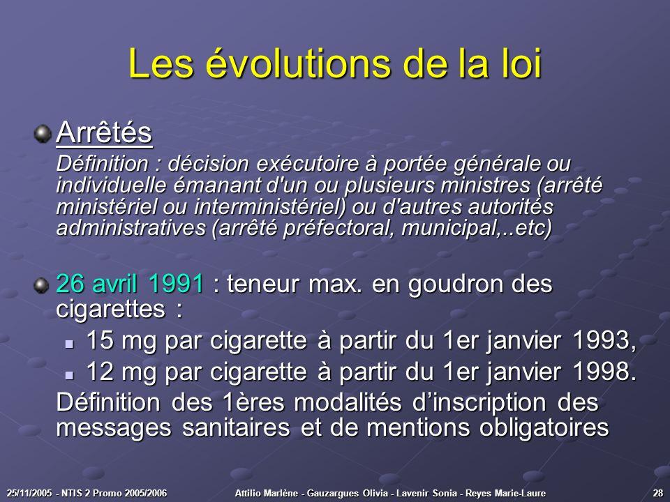 2825/11/2005 - NTIS 2 Promo 2005/2006Attilio Marlène - Gauzargues Olivia - Lavenir Sonia - Reyes Marie-Laure Les évolutions de la loi Arrêtés Définiti