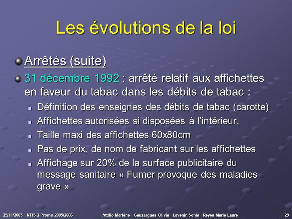2925/11/2005 - NTIS 2 Promo 2005/2006Attilio Marlène - Gauzargues Olivia - Lavenir Sonia - Reyes Marie-Laure Les évolutions de la loi Arrêtés (suite)