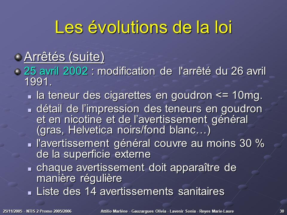 3025/11/2005 - NTIS 2 Promo 2005/2006Attilio Marlène - Gauzargues Olivia - Lavenir Sonia - Reyes Marie-Laure Les évolutions de la loi Arrêtés (suite)