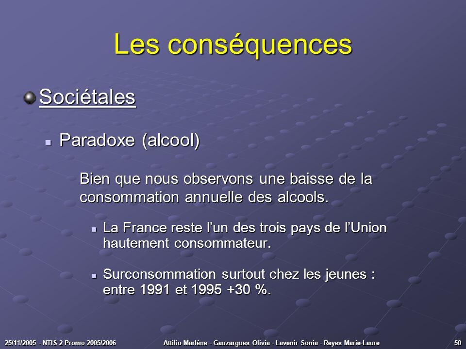 5025/11/2005 - NTIS 2 Promo 2005/2006Attilio Marlène - Gauzargues Olivia - Lavenir Sonia - Reyes Marie-Laure Sociétales Paradoxe (alcool) Paradoxe (al