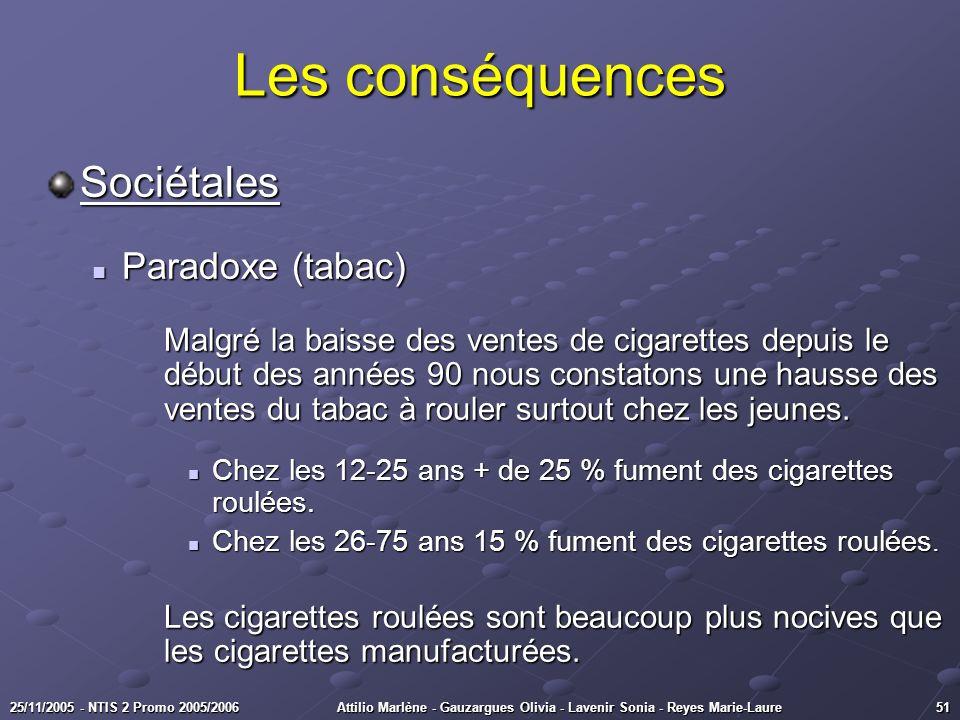 5125/11/2005 - NTIS 2 Promo 2005/2006Attilio Marlène - Gauzargues Olivia - Lavenir Sonia - Reyes Marie-Laure Sociétales Paradoxe (tabac) Paradoxe (tab