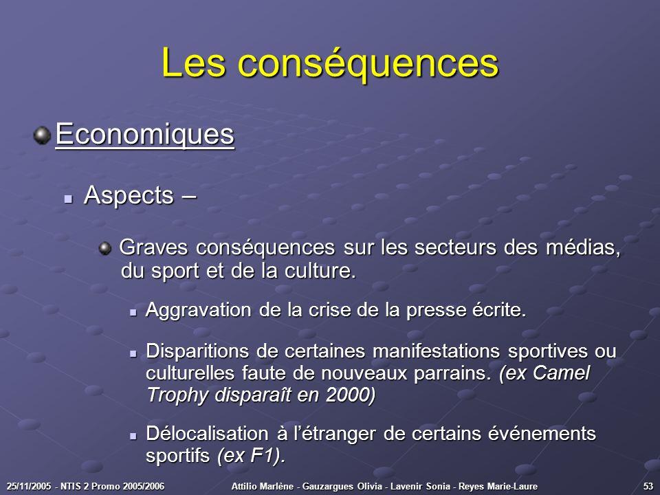 5325/11/2005 - NTIS 2 Promo 2005/2006Attilio Marlène - Gauzargues Olivia - Lavenir Sonia - Reyes Marie-Laure Economiques Aspects – Aspects – Graves co