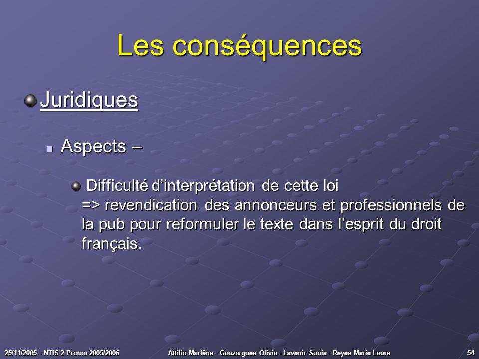 5425/11/2005 - NTIS 2 Promo 2005/2006Attilio Marlène - Gauzargues Olivia - Lavenir Sonia - Reyes Marie-Laure Juridiques Aspects – Aspects – Difficulté