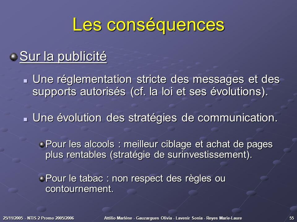 5525/11/2005 - NTIS 2 Promo 2005/2006Attilio Marlène - Gauzargues Olivia - Lavenir Sonia - Reyes Marie-Laure Sur la publicité Une réglementation stric