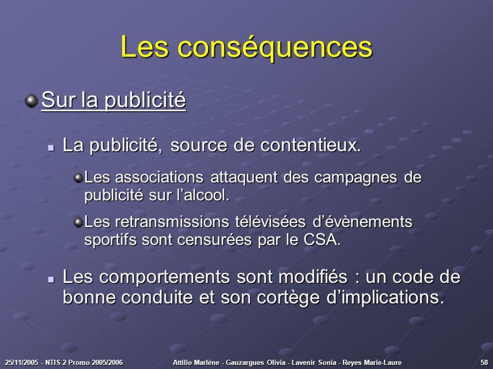 5825/11/2005 - NTIS 2 Promo 2005/2006Attilio Marlène - Gauzargues Olivia - Lavenir Sonia - Reyes Marie-Laure Sur la publicité La publicité, source de