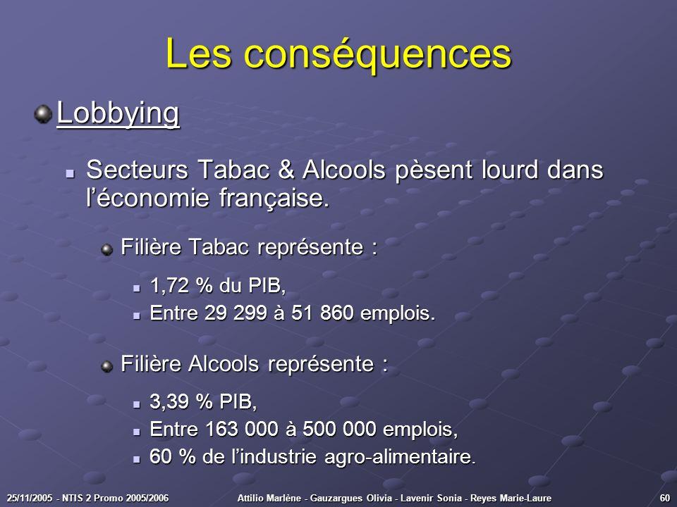 6025/11/2005 - NTIS 2 Promo 2005/2006Attilio Marlène - Gauzargues Olivia - Lavenir Sonia - Reyes Marie-Laure Lobbying Secteurs Tabac & Alcools pèsent