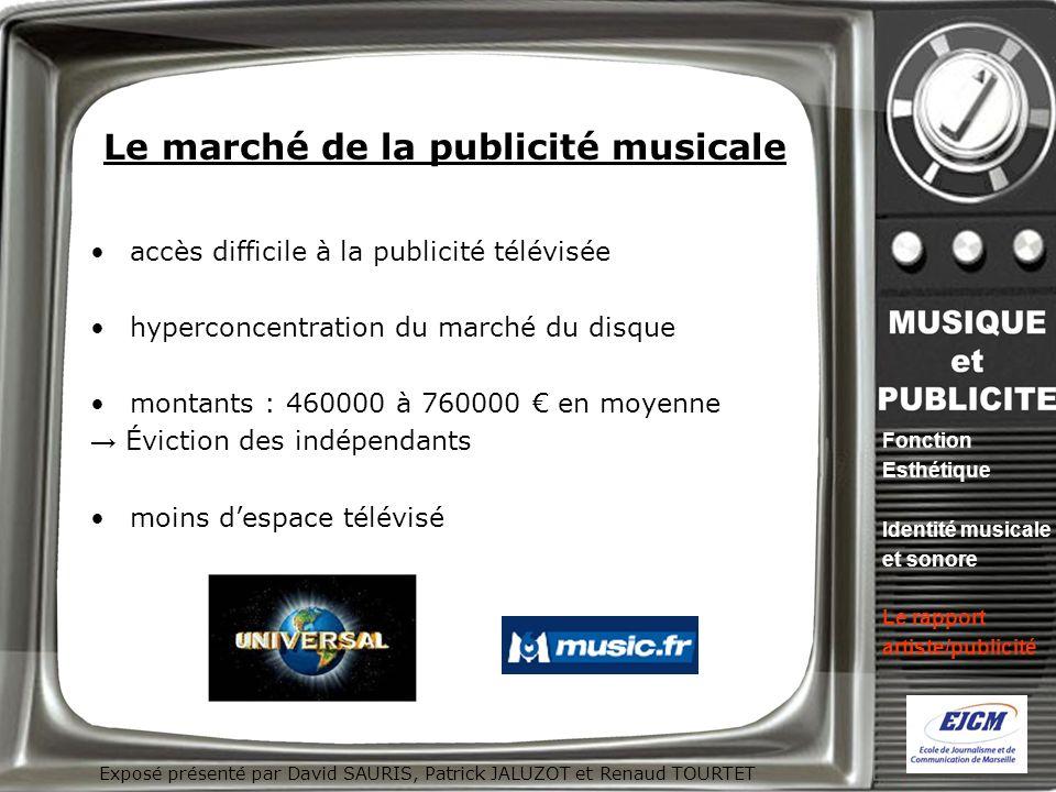 Exposé présenté par David SAURIS, Patrick JALUZOT et Renaud TOURTET Le marché de la publicité musicale accès difficile à la publicité télévisée hyperc