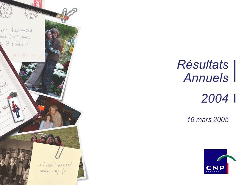 2004 Résultats Annuels 16 mars 2005