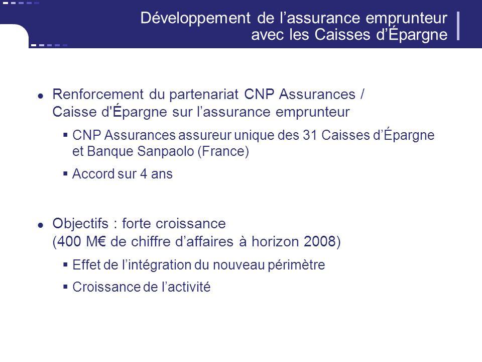 Développement de lassurance emprunteur avec les Caisses dÉpargne Renforcement du partenariat CNP Assurances / Caisse d'Épargne sur lassurance emprunte