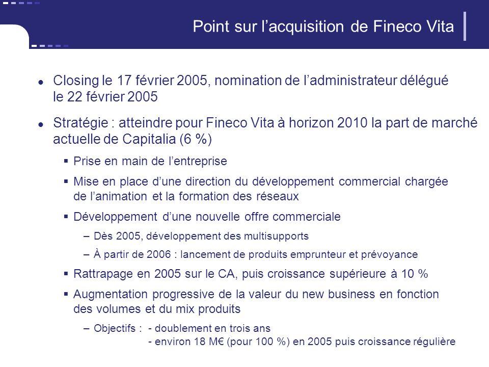 Point sur lacquisition de Fineco Vita Closing le 17 février 2005, nomination de ladministrateur délégué le 22 février 2005 Stratégie : atteindre pour
