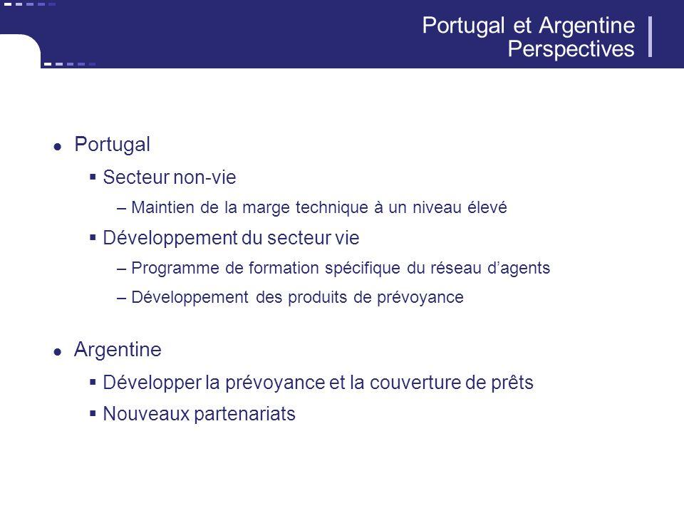 Portugal et Argentine Perspectives Portugal Secteur non-vie –Maintien de la marge technique à un niveau élevé Développement du secteur vie –Programme de formation spécifique du réseau dagents –Développement des produits de prévoyance Argentine Développer la prévoyance et la couverture de prêts Nouveaux partenariats
