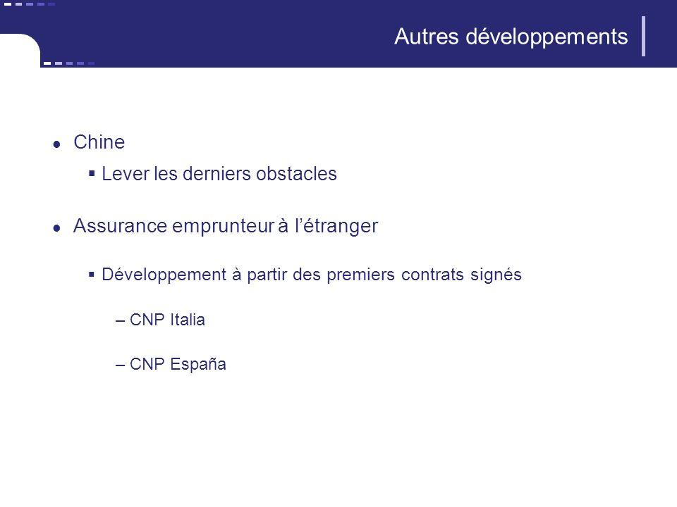 Autres développements Chine Lever les derniers obstacles Assurance emprunteur à létranger Développement à partir des premiers contrats signés –CNP Italia –CNP España